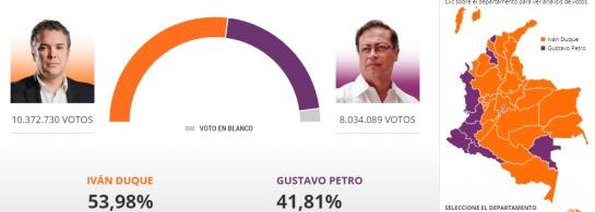 Elecciones presidenciales 2018: ¿Colombia venció a la maquinaria? : Lectura a los resultados por regiones