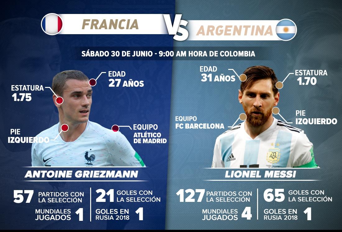 Francia Argentina Griezmann Messi Mundial Rusia 2018: Griezmann Vs. Messi: dos cracks se enfrentan en el Kazán Arena
