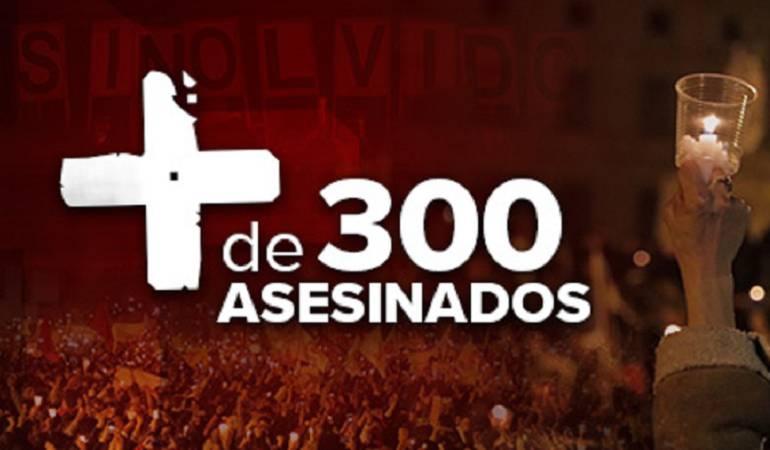 Asesinato a Líderes Sociales: Esta es la lista de líderes sociales asesinados en Colombia