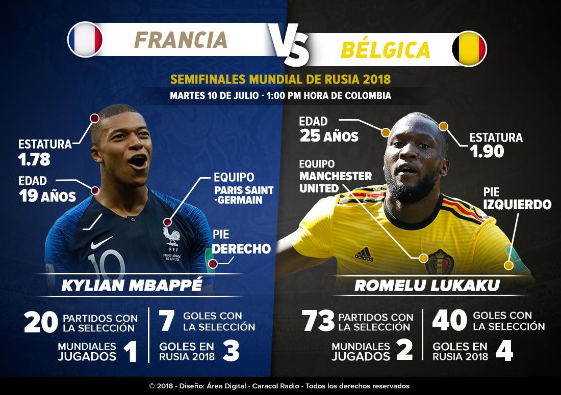 Mbappé Hazard Francia Bélgica Mundial Rusia 2018: Mbappé Vs. Lukaku: choque de estrellas en San Petersburgo