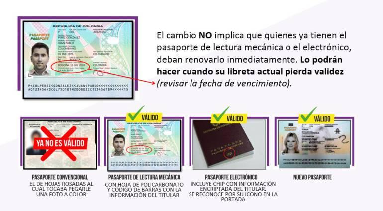 Nuevo pasaporte: Atención viajeros: Hay nuevo pasaporte