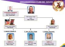 Antes del 7 de agosto el Clan del Golfo se someterá a la justicia
