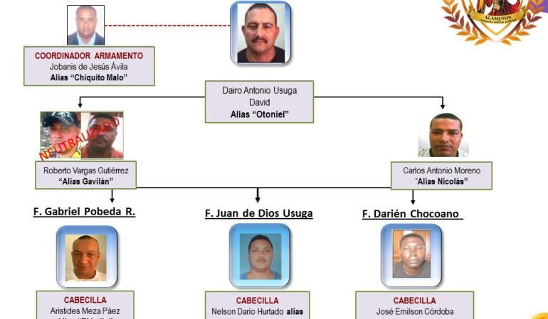 Justicia bandas criminales: Antes del 7 de agosto el Clan del Golfo se someterá a la justicia