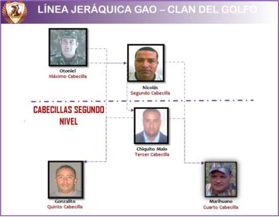 Captura Cabecilla: Alias 'Nicolás', del Clan del Golfo, deberá responder por cuatro delitos