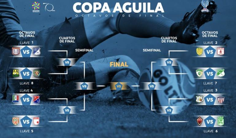 Programación octavos de final ida Copa Colombia: Programación partidos de ida, octavos de final Copa Colombia