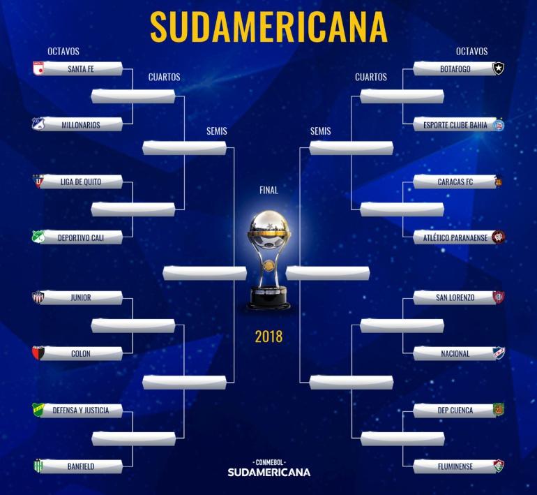 Octavos de final Copa Sudamericana: Definidos los octavos de final de la Copa Sudamericana