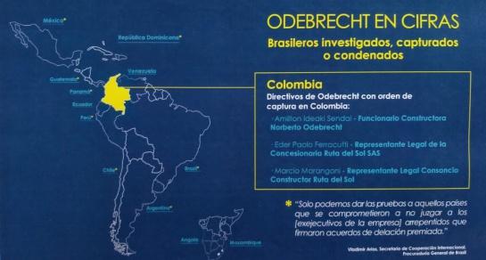 """Caso Odebrecht: ¿Qué """"amenaza"""" el caso Odebrecht?"""