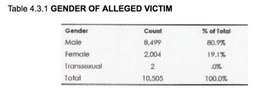 Niños violados por sacerdotes: Indignarse con la mafia internacional de curas abusadores de niños