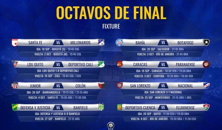 Copa Sudamericana octavos de final Millonarios Santa Fe Junior Cali: Horarios definidos en Suramericana para equipos colombianos