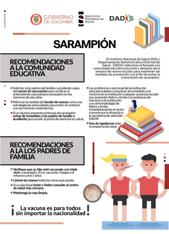 Síntomas del Sarampión: Más de 105 casos de sarampión en 2018