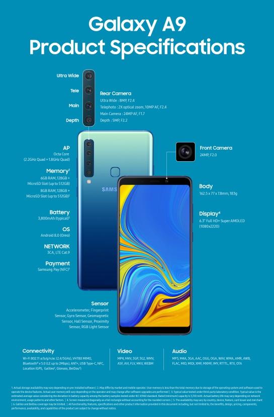 Galaxy A9 Samsung: Para Samsung 3 cámaras no son suficientes, así es el Galaxy A9