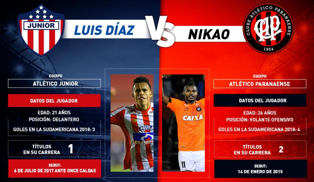 luis díaz junior: Díaz vs. Nikao: La esperanza de gol en la final de Junior contra Paranaense