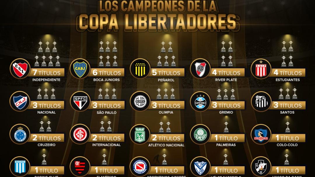 ¡Palmarés: los 59 campeonatos de la Copa Libertadores!