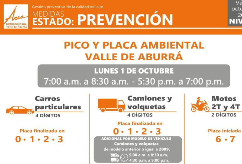 PICO Y PLACA, AMBIENTAL, MODIFICACIÓN, ESTUDIO: Estudio determinará si se modifica el Pico y Placa en Medellín