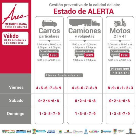 alerta pro calidad del aire en Medellín: Decretan estado alerta ambiental en el valle de Aburrá