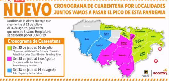 Cambios en cuarentena sectorizada en Bogotá: Cambia cronograma de cuarentena sectorizada en Bogotá