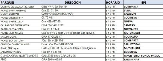 Pruebas de COVID-19: Habilitan 15 puntos para pruebas de COVID-19 gratis en Barranquilla