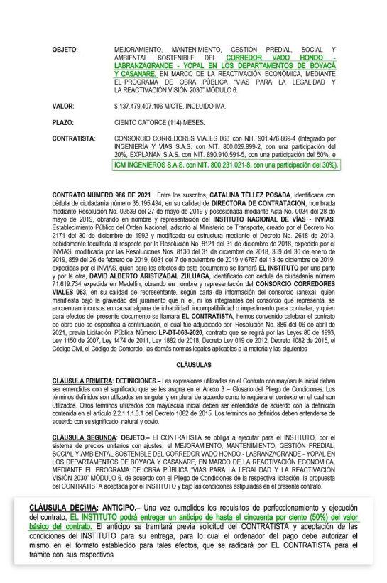 Contrato ICM