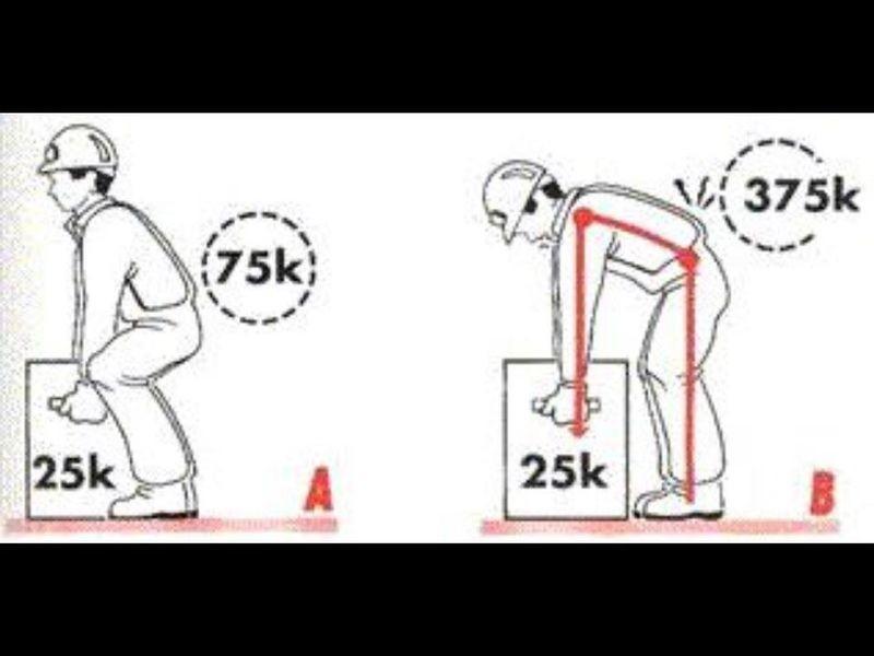 Al levantar un objeto pesado, distribuya el peso en todo su cuerpo y haga el menor daño posible a su columna.