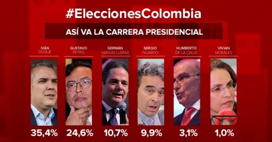 Encuesta Polimétrica Elecciones presidenciales: Duque aumenta ventaja sobre Petro en intención de voto para presidenciales