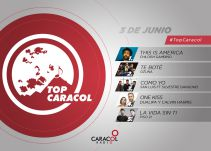 Top Caracol del 2 de junio