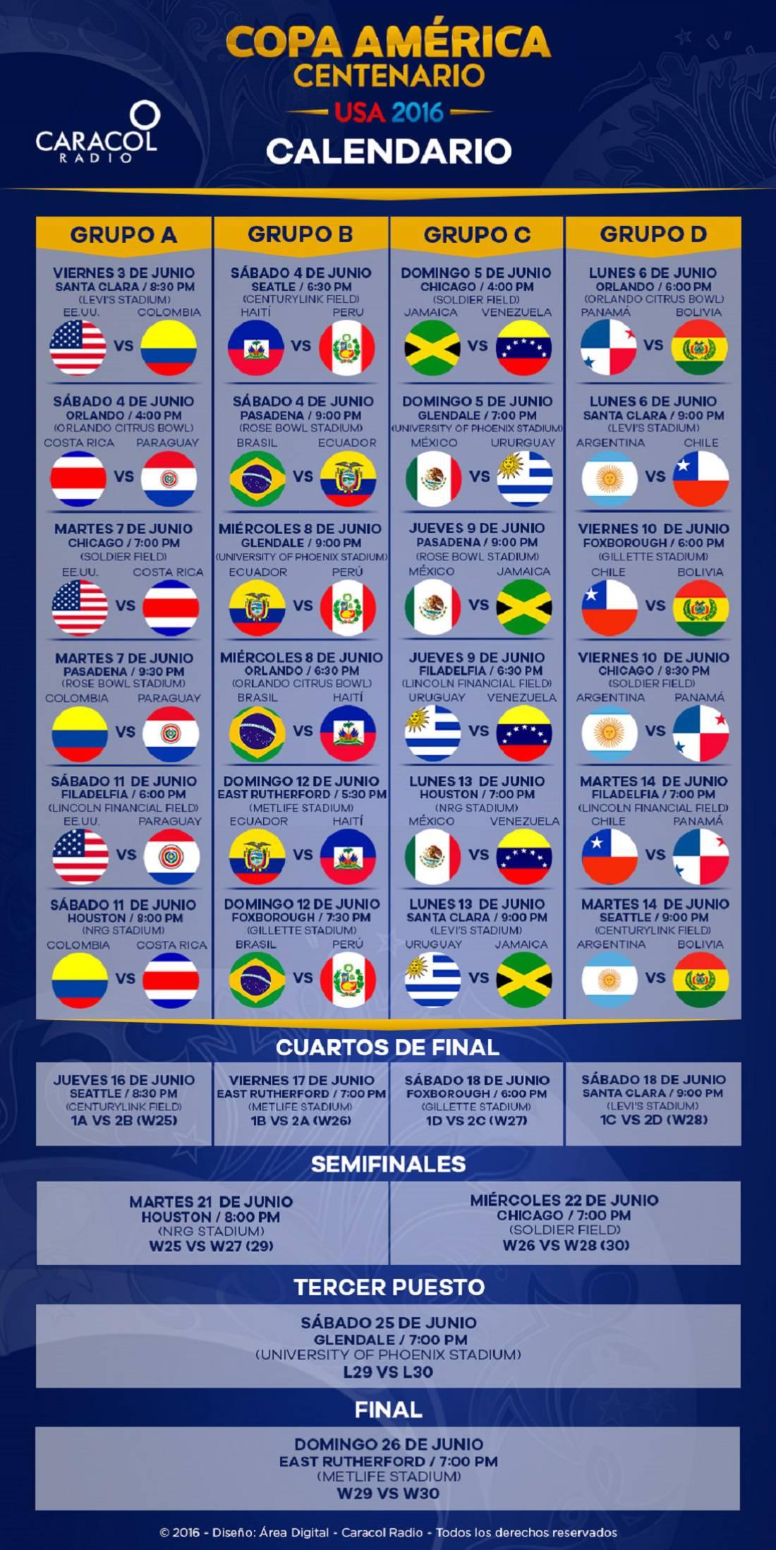 Calendario Copa.Calendario De La Copa America Centenario Infografia Calendario De