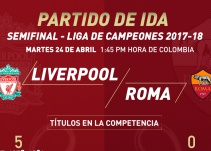 Liverpool Vs. Roma reeditan la final de 1984