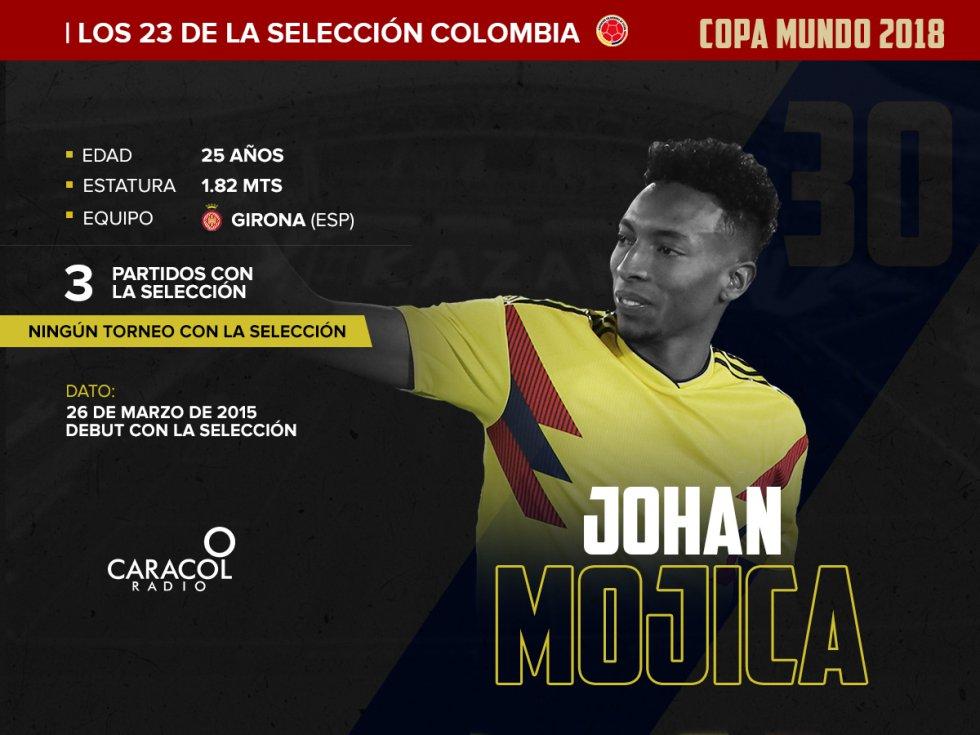Johan Mojica