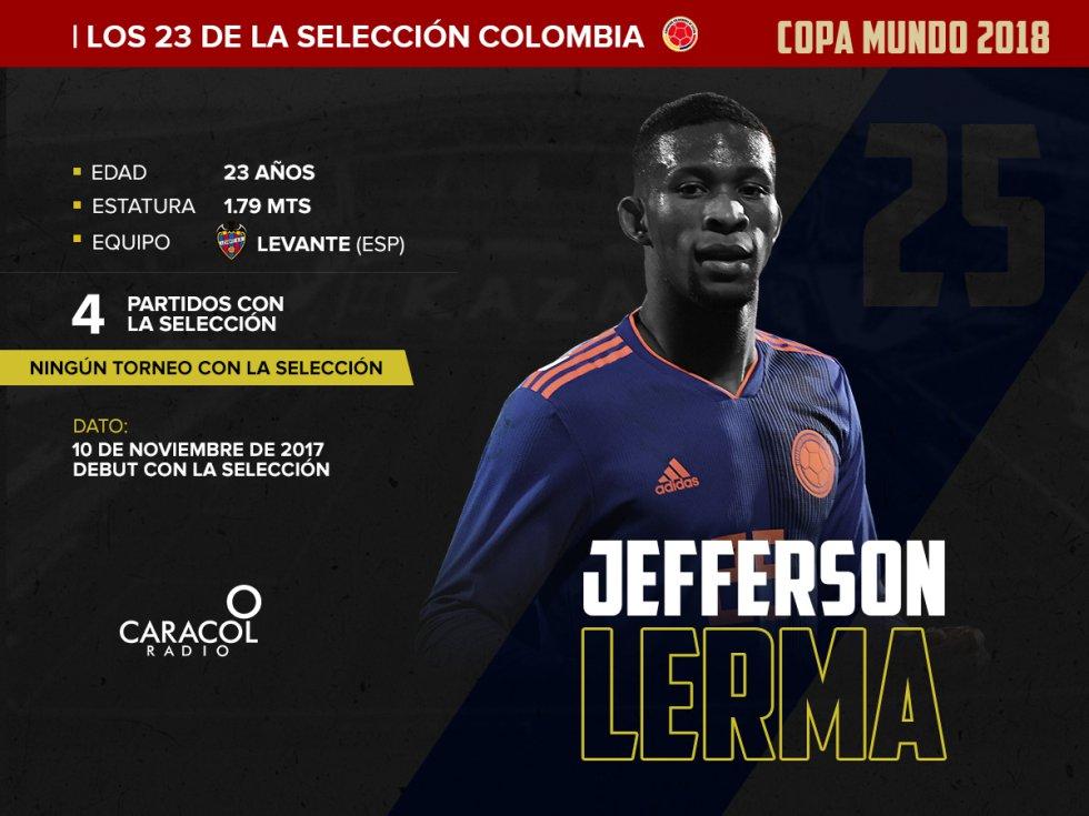 Jefferson Lerma