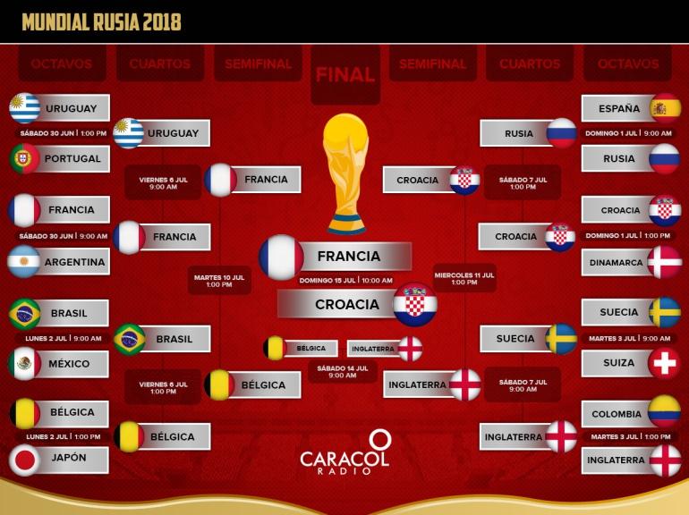 mundial rusia 2018 final francia croacia: Francia-Croacia, final ...