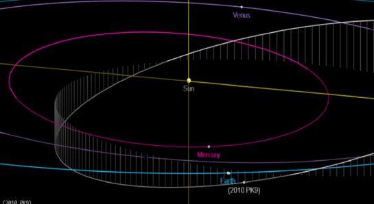 El punto de la línea azul representa a la Tierra; el de la línea blanca es el asteroide