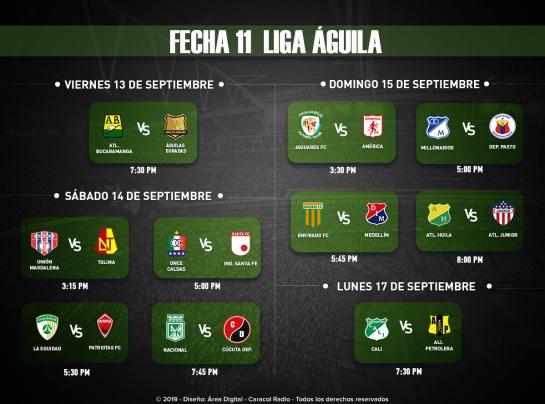 liga águila fecha 11: Partidos y resultados de la fecha 11 de la Liga Águila