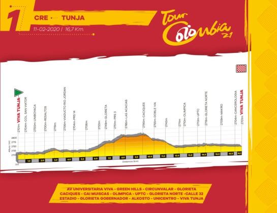 Etapa 1 Tour Colombia 2020 CRE: Comienza la fiesta del ciclismo en Colombia, inicia el Tour Colombia 2020