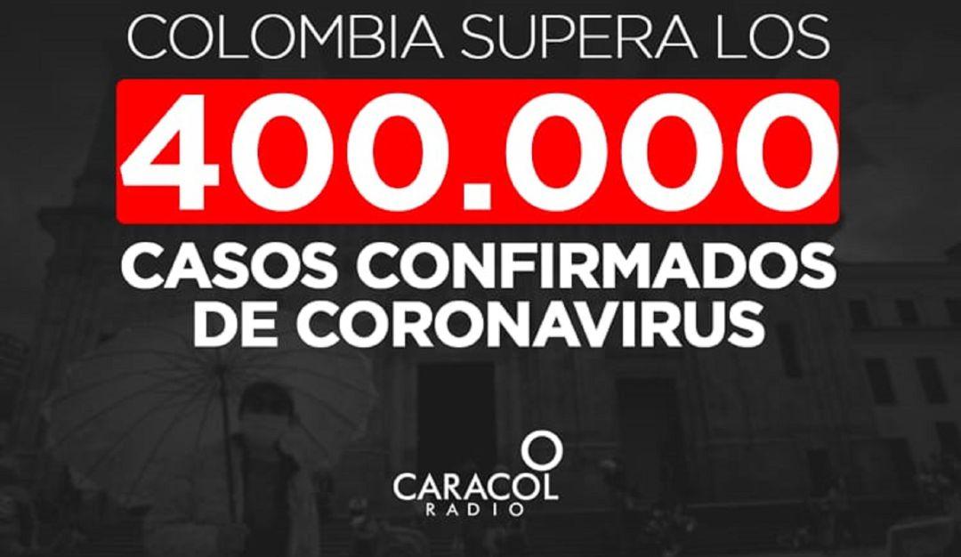 Covid nuevos casos: Cifras coronavirus en Colombia: 12.830 casos nuevos y 321 muertos
