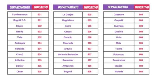 En septiembre cambia la forma de llamar en Colombia: ¿Qué debe saber?